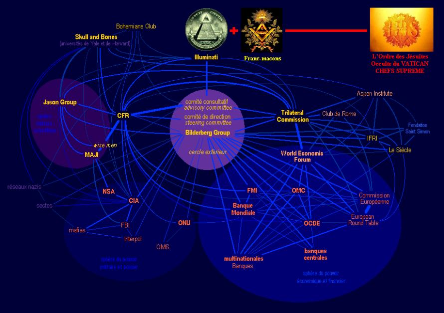 2-organisations-illuminati-jesuites
