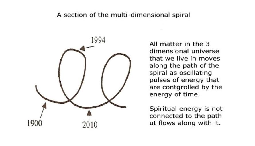 ob_f783ac_la-spirale.jpg