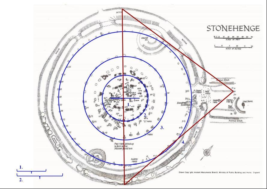 stonehenge pyramid diagram