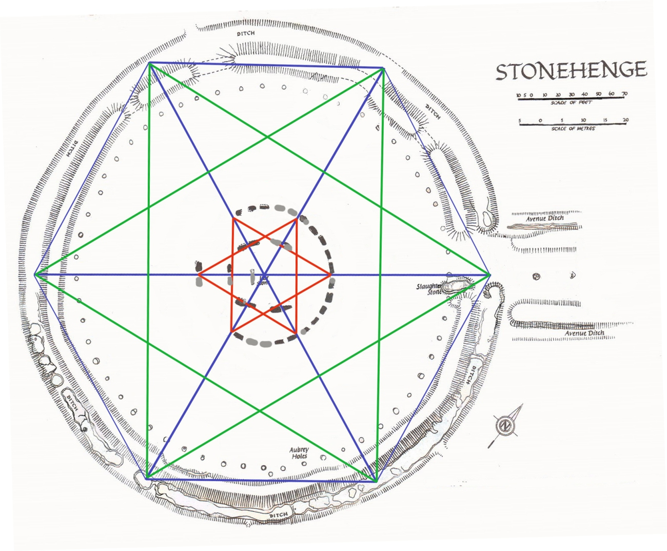 Stonehenge plan reconstruction