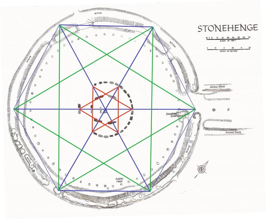 Stonehenge plan reconstruction