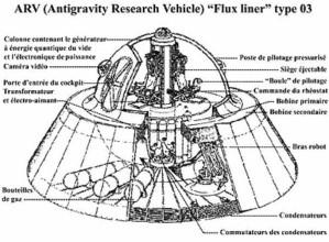 arv-flux-liner2