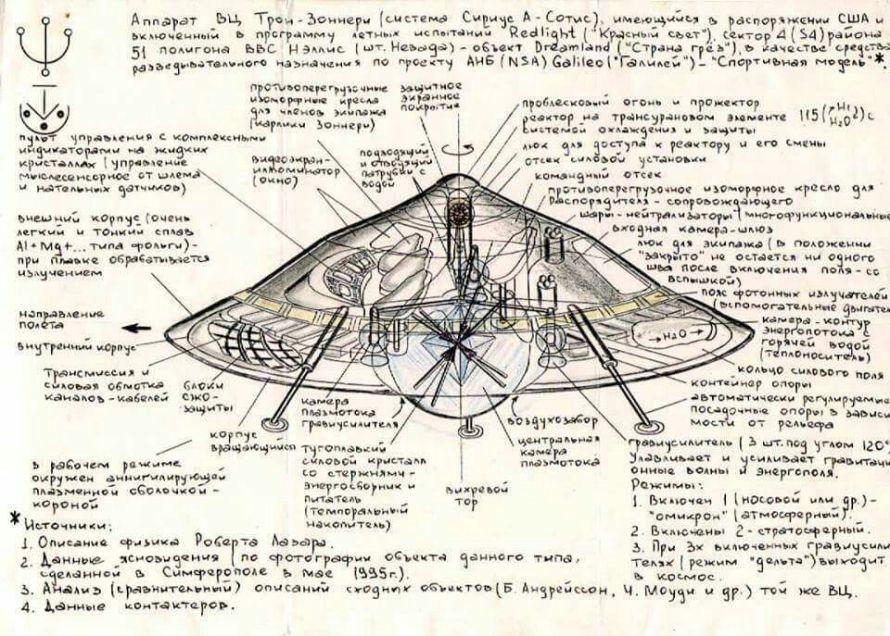 2-nikola-tesla-flying-saucer-anti-gravity-1