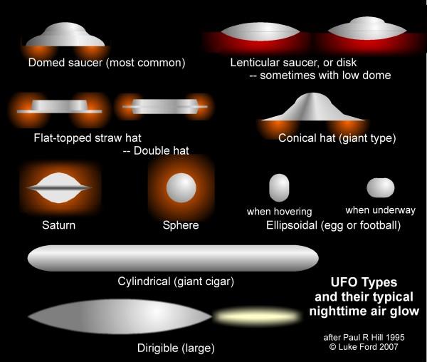 UFO-Classification-Systems2.jpg