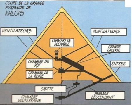 pyramide-21