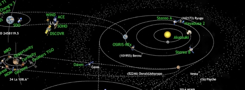 solar-system-missions-2018-f